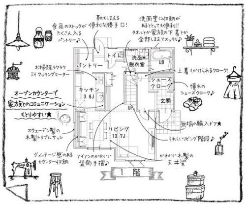 モデルハウス図2
