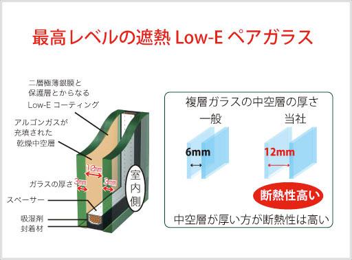 最高レベルの遮熱 Low-Eペアガラスがコグマの標準レベル