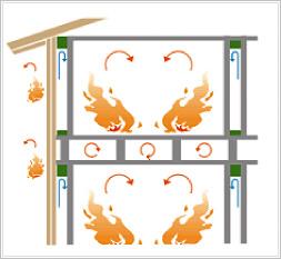 ファイヤーストップ構造イメージ