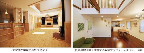 「デザイン性」「居住性」「可変性」のイメージ