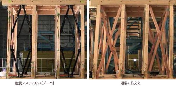 耐震システムGVAと通常の筋交えの写真