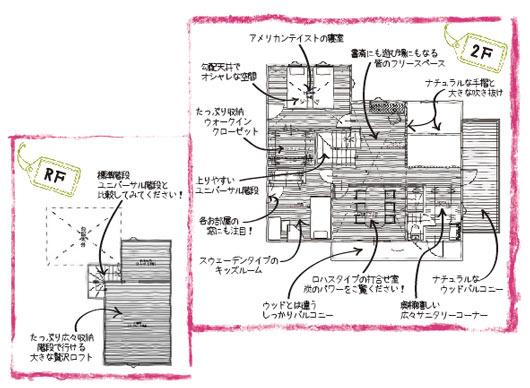 model_2f