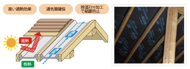 屋根の遮熱+通気+断熱のイメージ